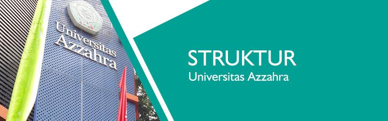 struktur organisasi universitas azzahra